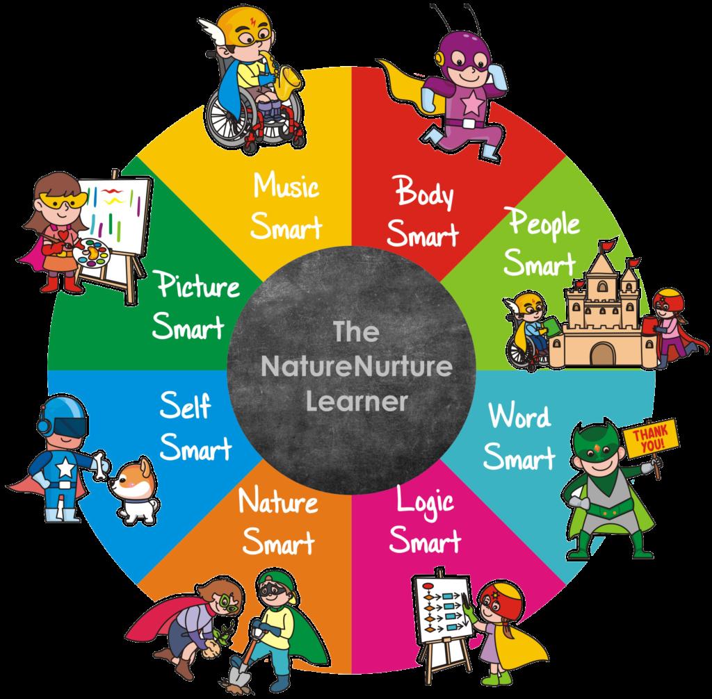 21st Century Learning program
