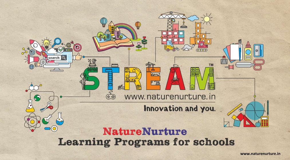 Activity Based Learning - Nature Nurture